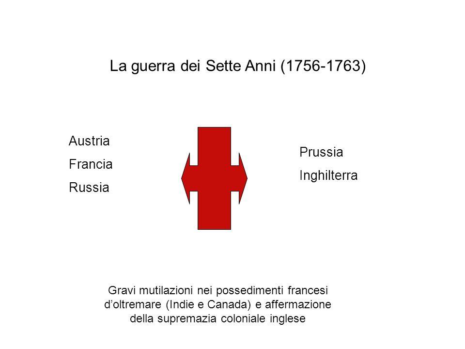 La guerra dei Sette Anni (1756-1763) Austria Francia Russia Prussia Inghilterra Gravi mutilazioni nei possedimenti francesi d'oltremare (Indie e Canada) e affermazione della supremazia coloniale inglese