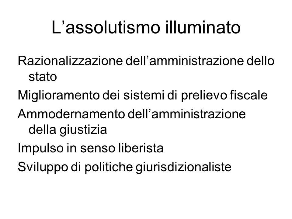 L'assolutismo illuminato Razionalizzazione dell'amministrazione dello stato Miglioramento dei sistemi di prelievo fiscale Ammodernamento dell'amministrazione della giustizia Impulso in senso liberista Sviluppo di politiche giurisdizionaliste