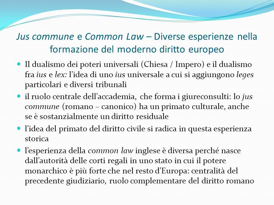 Jus commune e Common Law – Diverse esperienze nella formazione del moderno diritto europeo Il dualismo dei poteri universali (Chiesa / Impero) e il du
