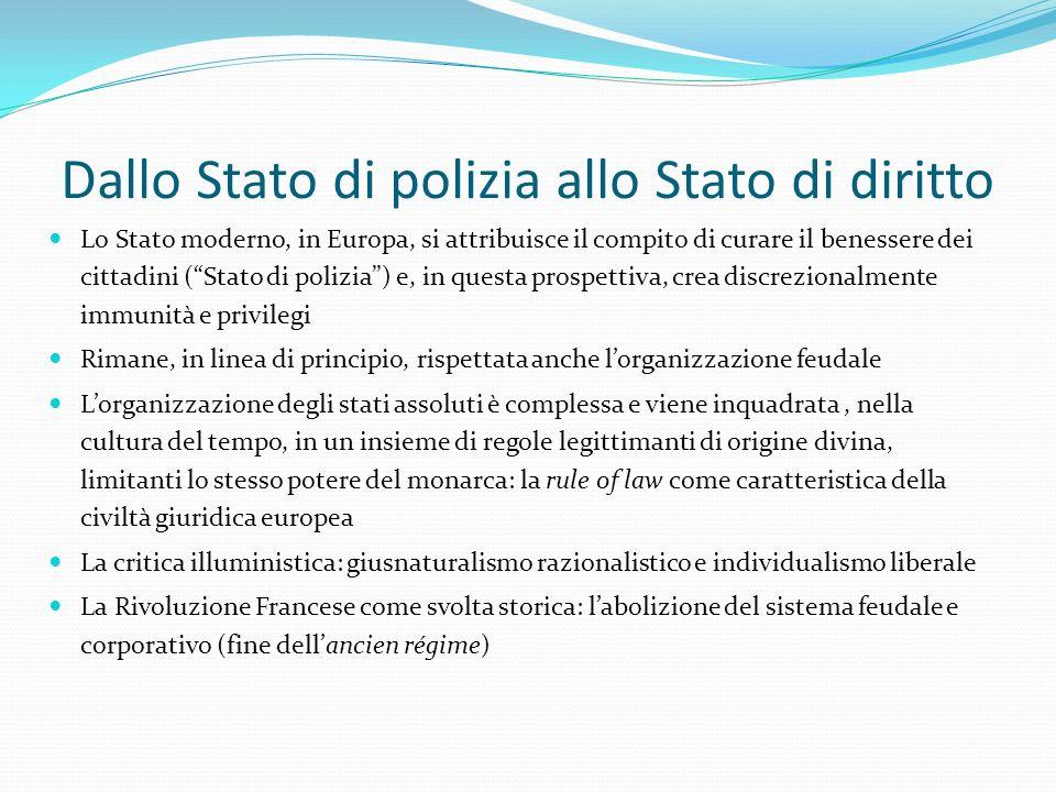 """Dallo Stato di polizia allo Stato di diritto Lo Stato moderno, in Europa, si attribuisce il compito di curare il benessere dei cittadini (""""Stato di po"""