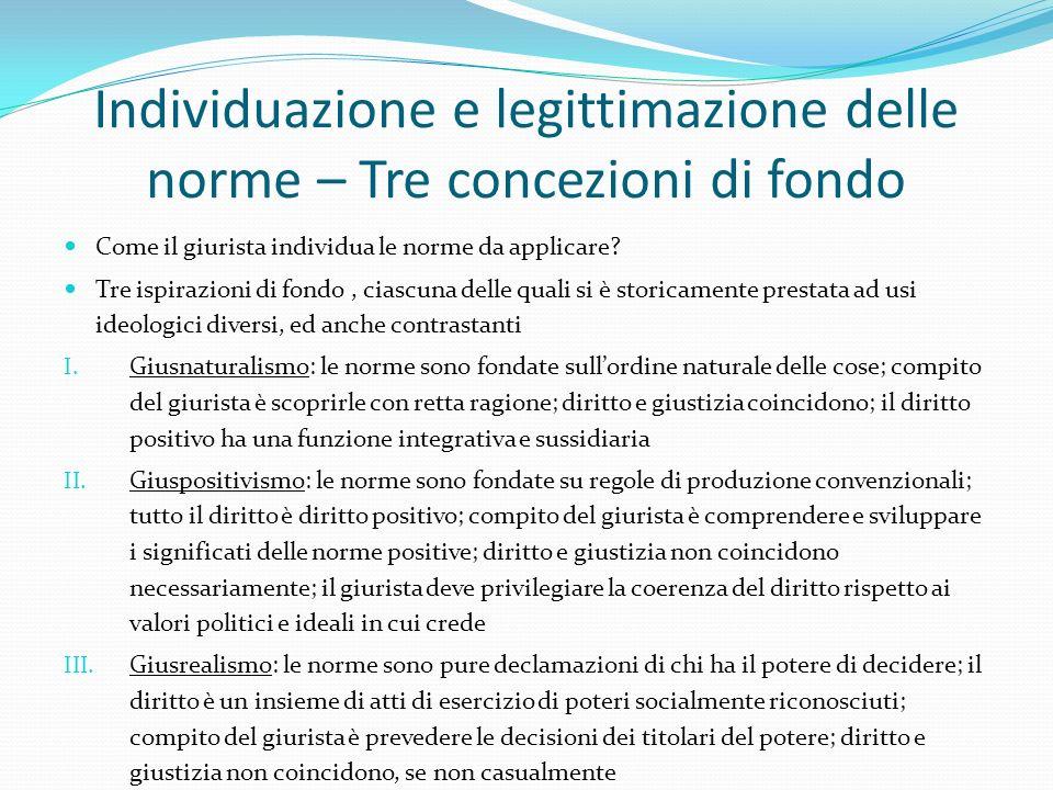 Individuazione e legittimazione delle norme – Tre concezioni di fondo Come il giurista individua le norme da applicare? Tre ispirazioni di fondo, cias