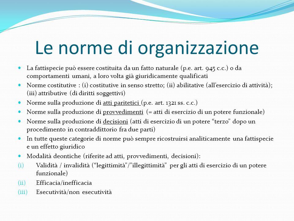 Le norme di organizzazione La fattispecie può essere costituita da un fatto naturale (p.e. art. 945 c.c.) o da comportamenti umani, a loro volta già g