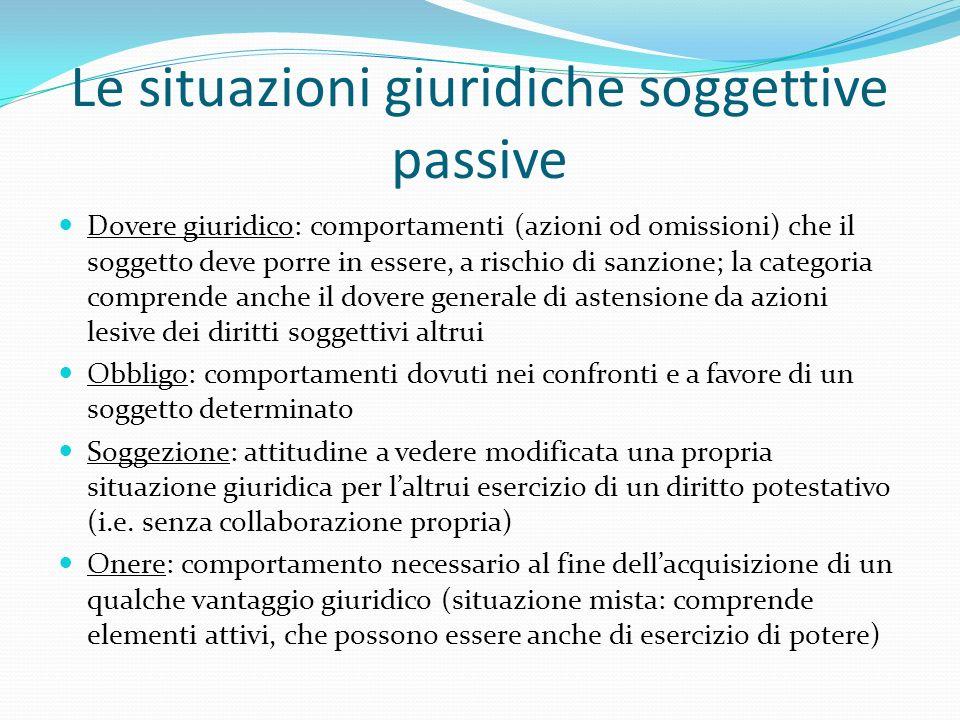 Le situazioni giuridiche soggettive passive Dovere giuridico: comportamenti (azioni od omissioni) che il soggetto deve porre in essere, a rischio di s