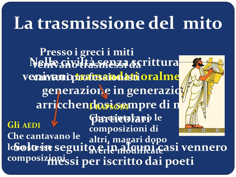 La trasmissione del mito Nelle civiltà senza scrittura i miti venivano tramandati oralmente, di generazione in generazione, arricchendosi sempre di nu