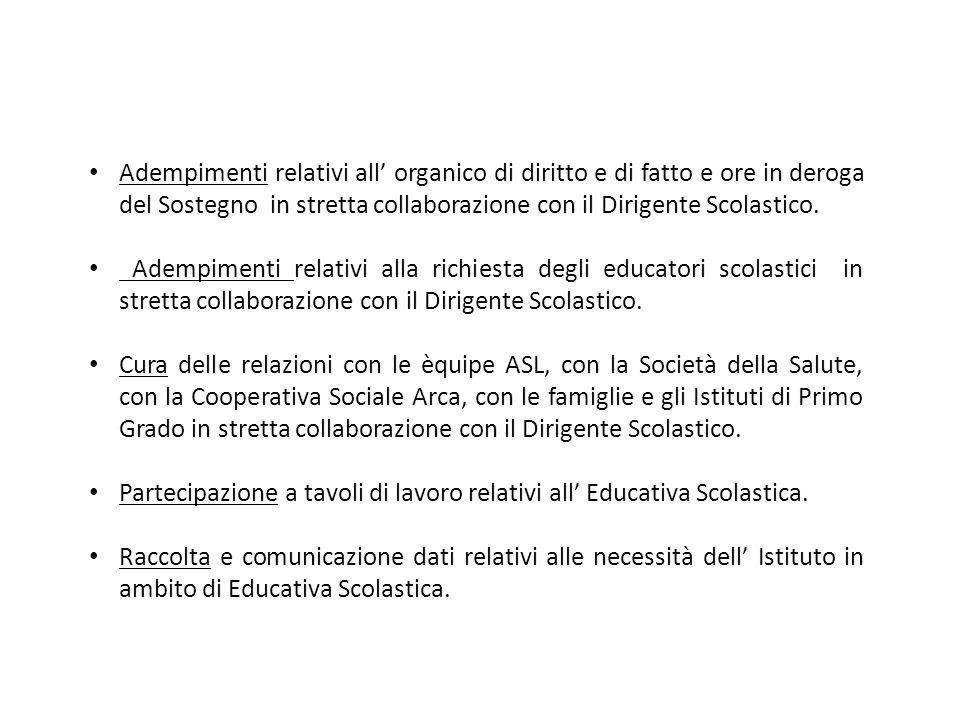 Adempimenti relativi all' organico di diritto e di fatto e ore in deroga del Sostegno in stretta collaborazione con il Dirigente Scolastico.