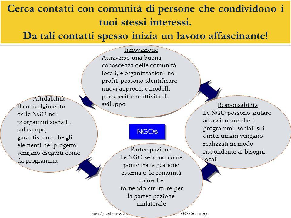 http://wphr.org/wp-content/uploads/2010/04/NGO-Circles.jpg Cerca contatti con comunità di persone che condividono i tuoi stessi interessi.