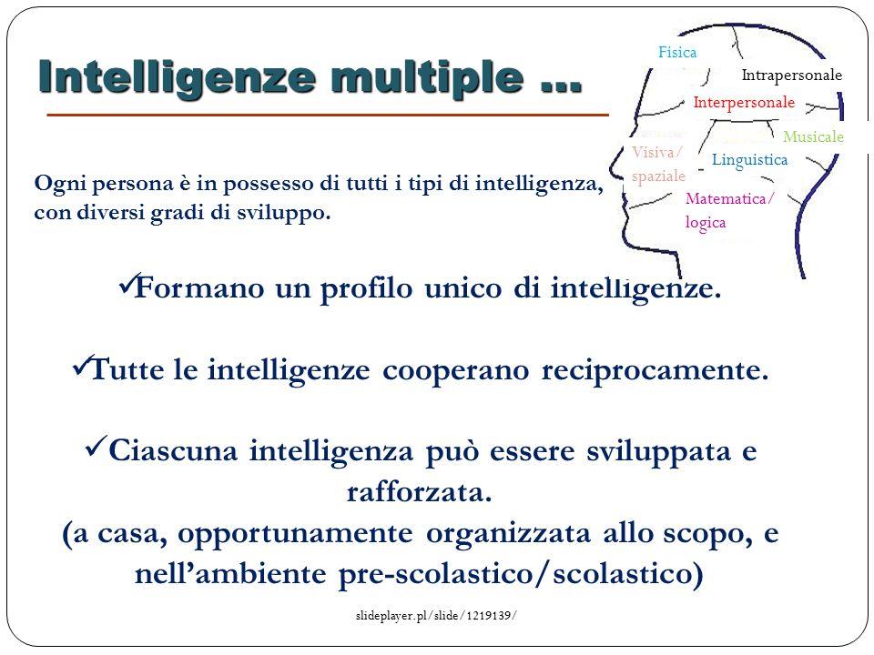 Intelligenze multiple … Ogni persona è in possesso di tutti i tipi di intelligenza, con diversi gradi di sviluppo.
