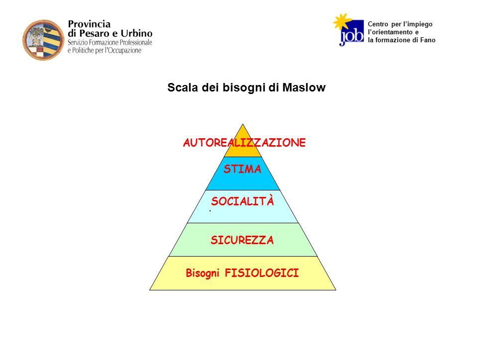 Centro per l'impiego l'orientamento e la formazione di Fano Scala dei bisogni di Maslow SOCIALITÀ STIMA AUTOREALIZZAZIONE