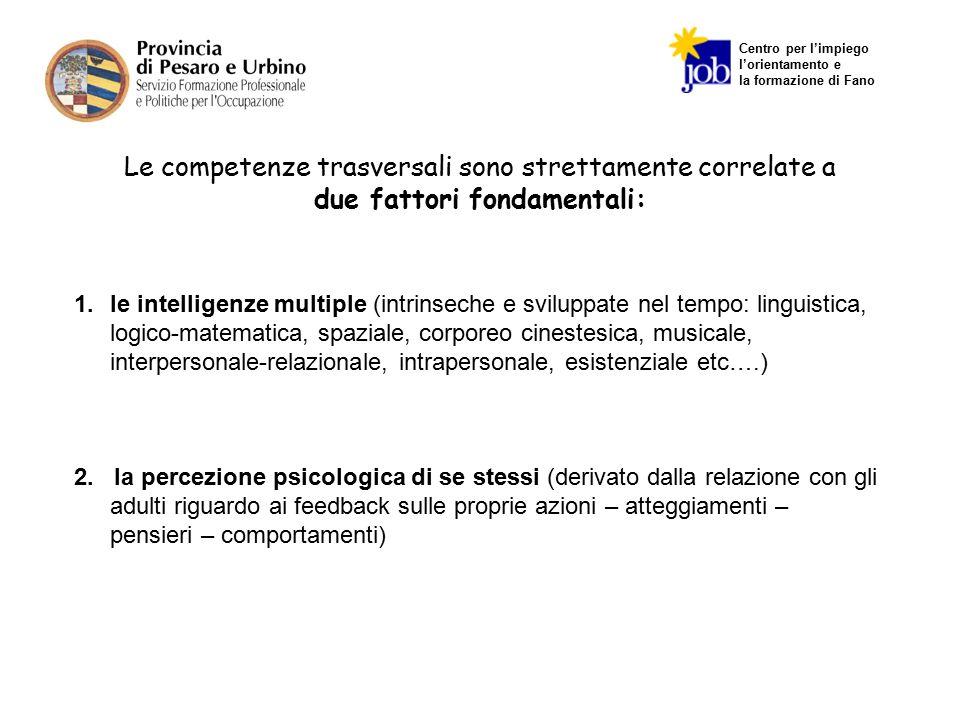 Centro per l'impiego l'orientamento e la formazione di Fano Le competenze trasversali sono strettamente correlate a due fattori fondamentali: 1.le int