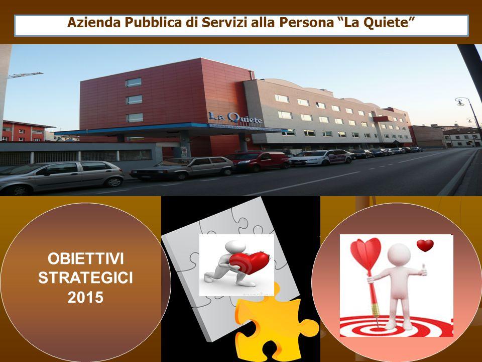 Azienda Pubblica di Servizi alla Persona La Quiete OBIETTIVI STRATEGICI 2015