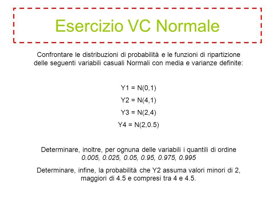 Esercizio VC Normale Confrontare le distribuzioni di probabilità e le funzioni di ripartizione delle seguenti variabili casuali Normali con media e varianze definite: Y1 = N(0,1) Y2 = N(4,1) Y3 = N(2,4) Y4 = N(2,0.5) Determinare, inoltre, per ognuna delle variabili i quantili di ordine 0.005, 0.025, 0.05, 0.95, 0.975, 0.995 Determinare, infine, la probabilità che Y2 assuma valori minori di 2, maggiori di 4.5 e compresi tra 4 e 4.5.