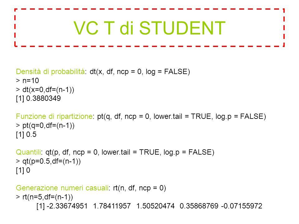 VC T di STUDENT Densità di probabilità: dt(x, df, ncp = 0, log = FALSE) > n=10 > dt(x=0,df=(n-1)) [1] 0.3880349 Funzione di ripartizione: pt(q, df, ncp = 0, lower.tail = TRUE, log.p = FALSE) > pt(q=0,df=(n-1)) [1] 0.5 Quantili: qt(p, df, ncp = 0, lower.tail = TRUE, log.p = FALSE) > qt(p=0.5,df=(n-1)) [1] 0 Generazione numeri casuali: rt(n, df, ncp = 0) > rt(n=5,df=(n-1)) [1] -2.33674951 1.78411957 1.50520474 0.35868769 -0.07155972