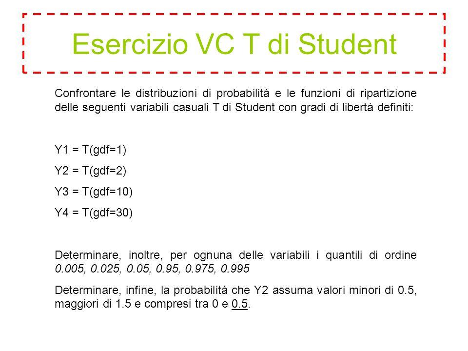 Esercizio VC T di Student Confrontare le distribuzioni di probabilità e le funzioni di ripartizione delle seguenti variabili casuali T di Student con gradi di libertà definiti: Y1 = T(gdf=1) Y2 = T(gdf=2) Y3 = T(gdf=10) Y4 = T(gdf=30) Determinare, inoltre, per ognuna delle variabili i quantili di ordine 0.005, 0.025, 0.05, 0.95, 0.975, 0.995 Determinare, infine, la probabilità che Y2 assuma valori minori di 0.5, maggiori di 1.5 e compresi tra 0 e 0.5.