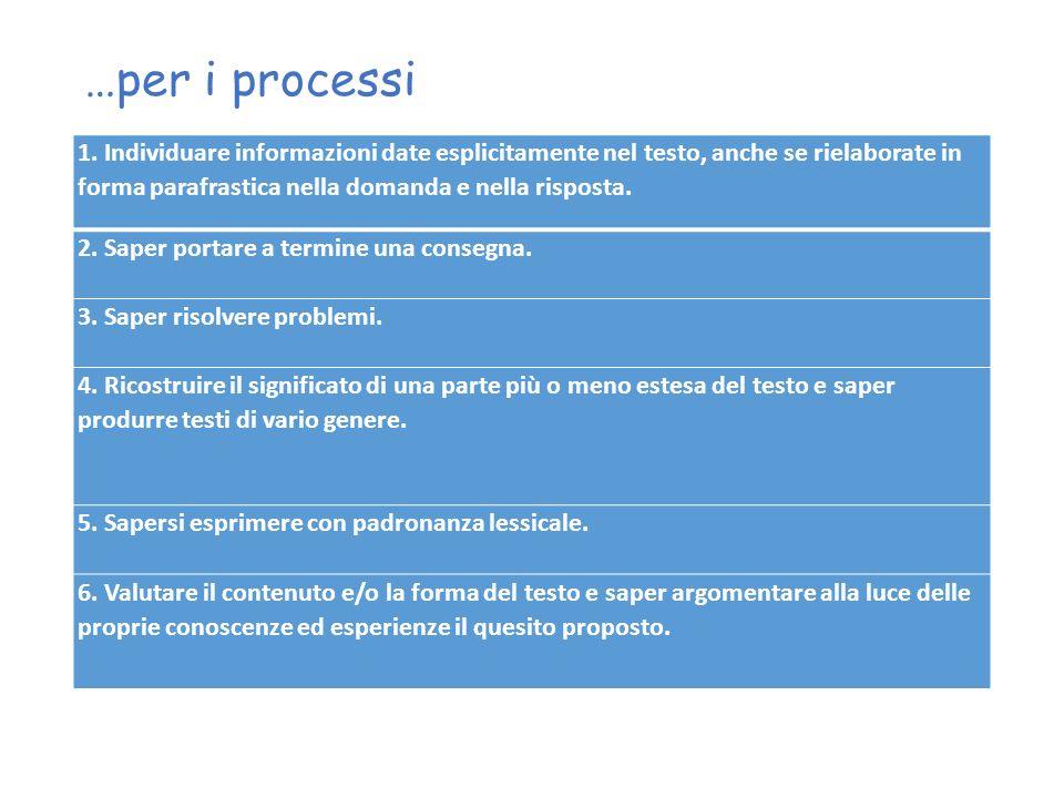 1. Individuare informazioni date esplicitamente nel testo, anche se rielaborate in forma parafrastica nella domanda e nella risposta. 2. Saper portare