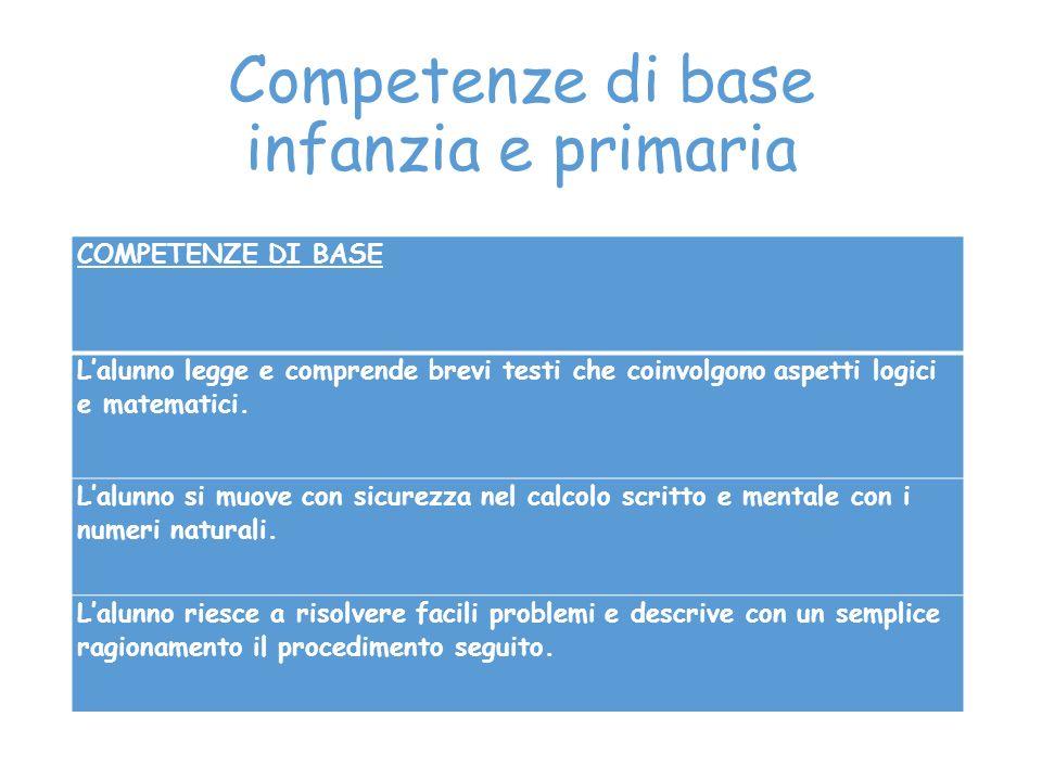 Competenze di base infanzia e primaria COMPETENZE DI BASE L'alunno legge e comprende brevi testi che coinvolgono aspetti logici e matematici.