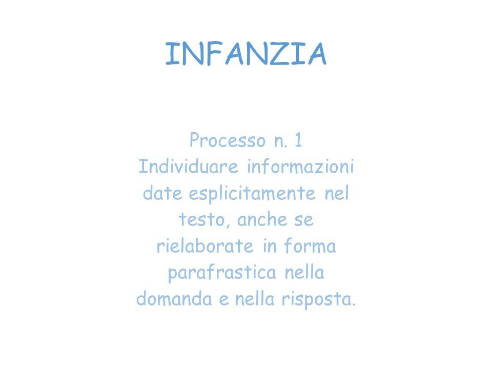 INFANZIA Processo n.