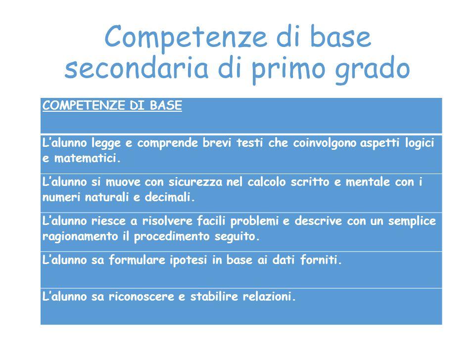 Competenze di base secondaria di primo grado COMPETENZE DI BASE L'alunno legge e comprende brevi testi che coinvolgono aspetti logici e matematici.
