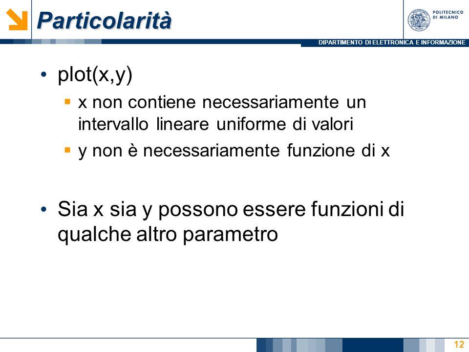 DIPARTIMENTO DI ELETTRONICA E INFORMAZIONEParticolarità plot(x,y)  x non contiene necessariamente un intervallo lineare uniforme di valori  y non è
