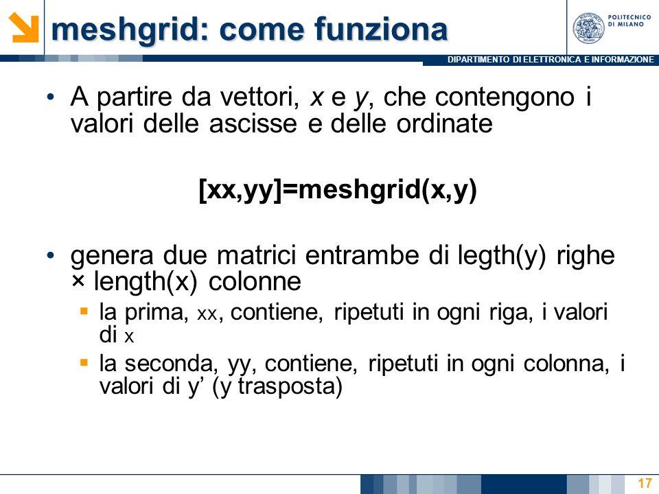 DIPARTIMENTO DI ELETTRONICA E INFORMAZIONE meshgrid: come funziona A partire da vettori, x e y, che contengono i valori delle ascisse e delle ordinate