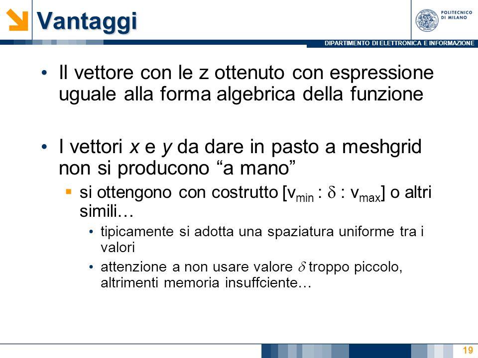 DIPARTIMENTO DI ELETTRONICA E INFORMAZIONEVantaggi Il vettore con le z ottenuto con espressione uguale alla forma algebrica della funzione I vettori x