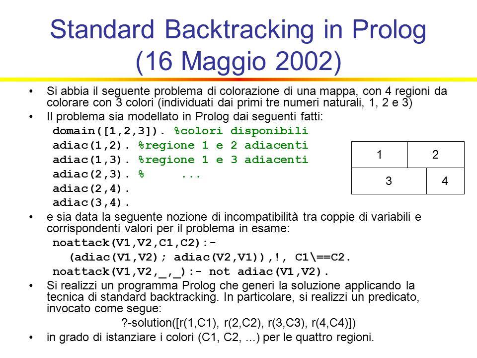 Standard Backtracking in Prolog (16 Maggio 2002) Si abbia il seguente problema di colorazione di una mappa, con 4 regioni da colorare con 3 colori (individuati dai primi tre numeri naturali, 1, 2 e 3) Il problema sia modellato in Prolog dai seguenti fatti: domain([1,2,3]).