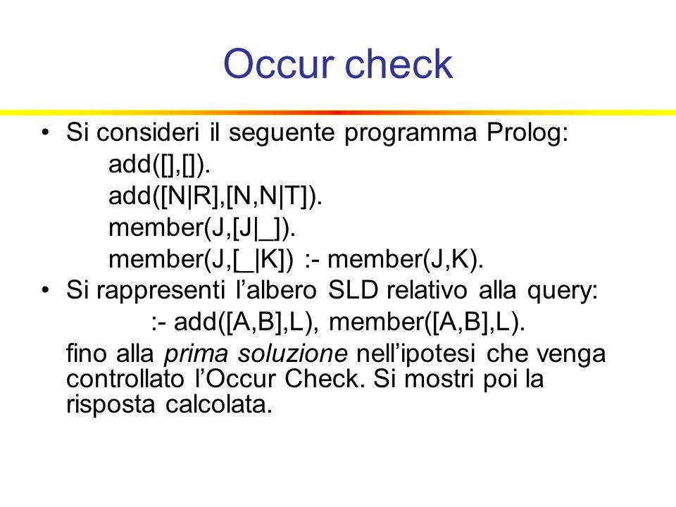 Occur check Si consideri il seguente programma Prolog: add([],[]). add([N|R],[N,N|T]). member(J,[J|_]). member(J,[_|K]) :- member(J,K). Si rappresenti