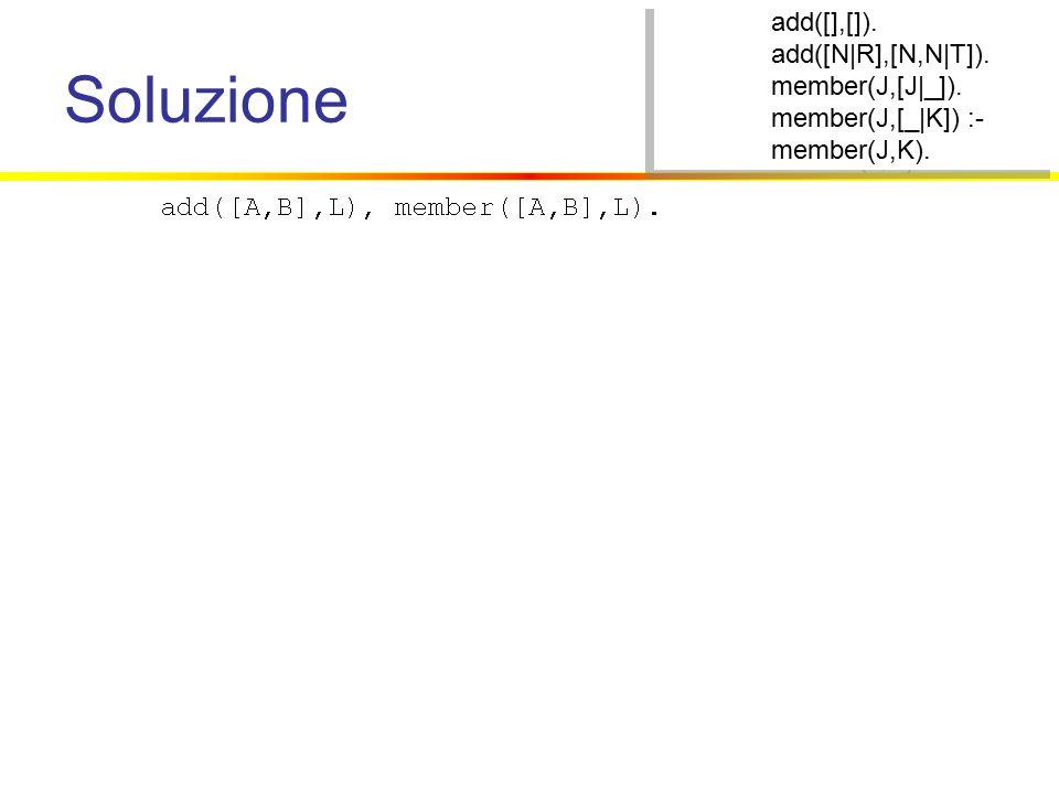 Soluzione add([],[]). add([N|R],[N,N|T]). member(J,[J|_]).