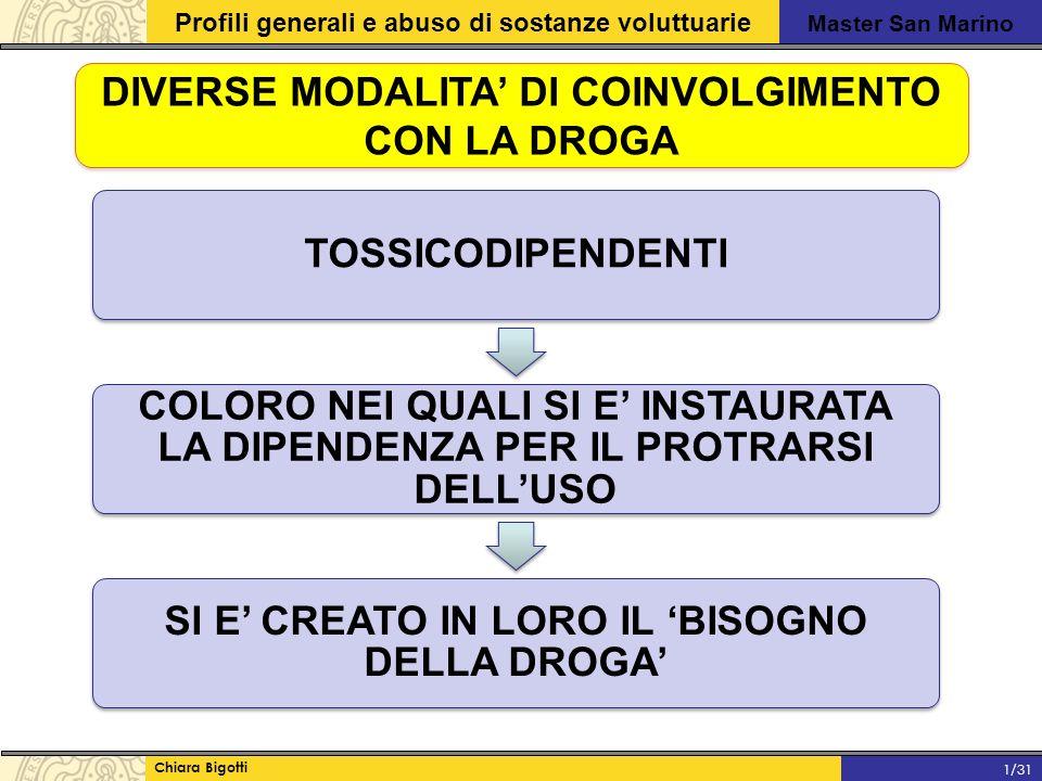 Master San Marino Profili generali e abuso di sostanze voluttuarie Chiara Bigotti 1/31 DIVERSE MODALITA' DI COINVOLGIMENTO CON LA DROGA TOSSICODIPENDENTI COLORO NEI QUALI SI E' INSTAURATA LA DIPENDENZA PER IL PROTRARSI DELL'USO SI E' CREATO IN LORO IL 'BISOGNO DELLA DROGA'