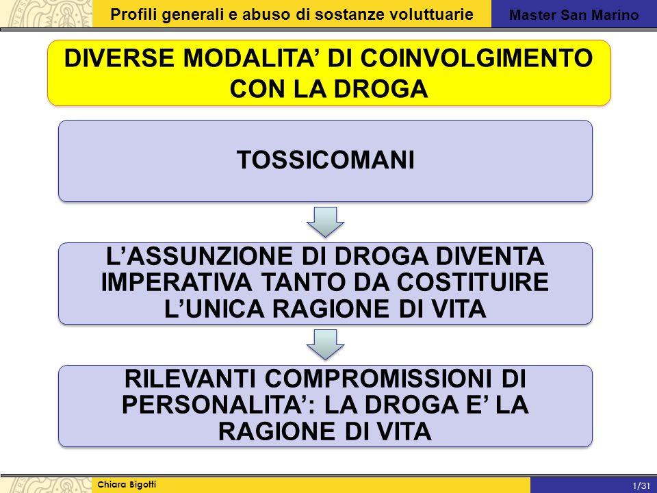 Master San Marino Profili generali e abuso di sostanze voluttuarie Chiara Bigotti 1/31 DIVERSE MODALITA' DI COINVOLGIMENTO CON LA DROGA TOSSICOMANI L'ASSUNZIONE DI DROGA DIVENTA IMPERATIVA TANTO DA COSTITUIRE L'UNICA RAGIONE DI VITA RILEVANTI COMPROMISSIONI DI PERSONALITA': LA DROGA E' LA RAGIONE DI VITA