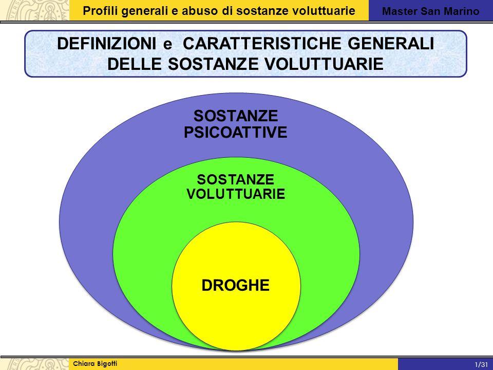 Master San Marino Profili generali e abuso di sostanze voluttuarie Chiara Bigotti 1/31 SOSTANZE PSICOATTIVE SOSTANZE VOLUTTUARIE DROGHE DEFINIZIONI e CARATTERISTICHE GENERALI DELLE SOSTANZE VOLUTTUARIE