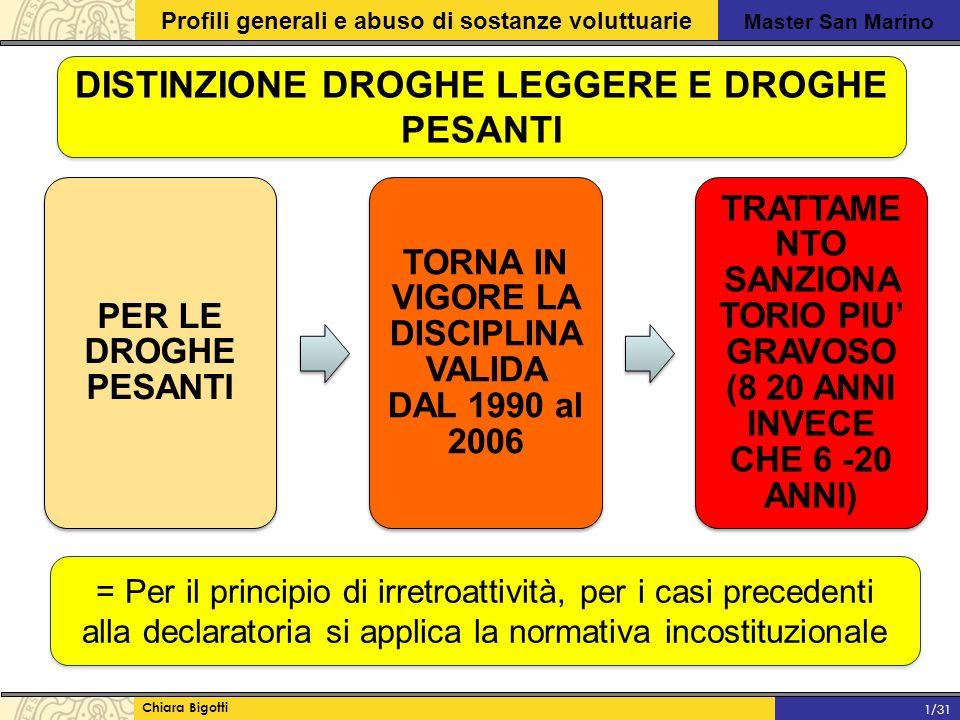 Master San Marino Profili generali e abuso di sostanze voluttuarie Chiara Bigotti 1/31 DISTINZIONE DROGHE LEGGERE E DROGHE PESANTI PER LE DROGHE PESANTI TORNA IN VIGORE LA DISCIPLINA VALIDA DAL 1990 al 2006 TRATTAME NTO SANZIONA TORIO PIU' GRAVOSO (8 20 ANNI INVECE CHE 6 -20 ANNI) = Per il principio di irretroattività, per i casi precedenti alla declaratoria si applica la normativa incostituzionale