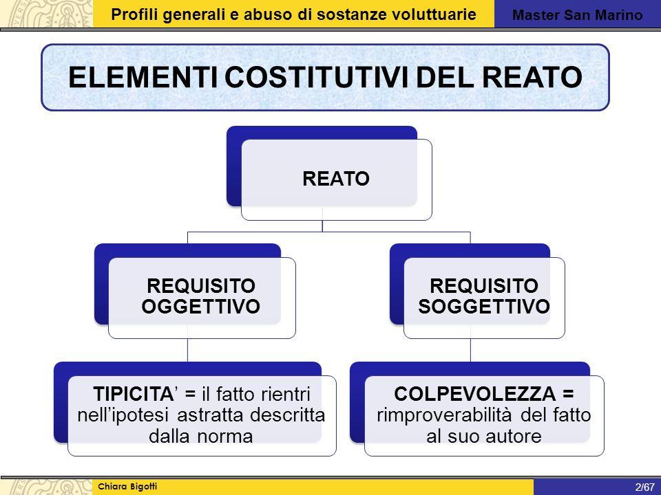Master San Marino Profili generali e abuso di sostanze voluttuarie Chiara Bigotti 1/31 ELEMENTI COSTITUTIVI DEL REATO 2/67 REATO REQUISITO OGGETTIVO TIPICITA' = il fatto rientri nell'ipotesi astratta descritta dalla norma REQUISITO SOGGETTIVO COLPEVOLEZZA = rimproverabilità del fatto al suo autore