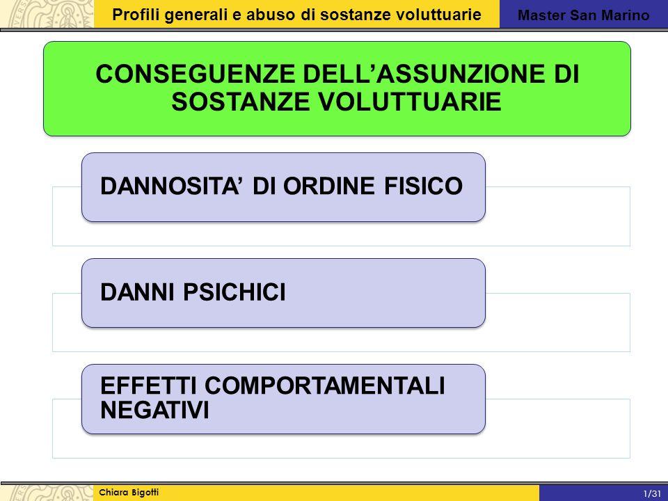 Master San Marino Profili generali e abuso di sostanze voluttuarie Chiara Bigotti 1/31 CONSEGUENZE DELL'ASSUNZIONE DI SOSTANZE VOLUTTUARIE DANNOSITA' DI ORDINE FISICODANNI PSICHICI EFFETTI COMPORTAMENTALI NEGATIVI