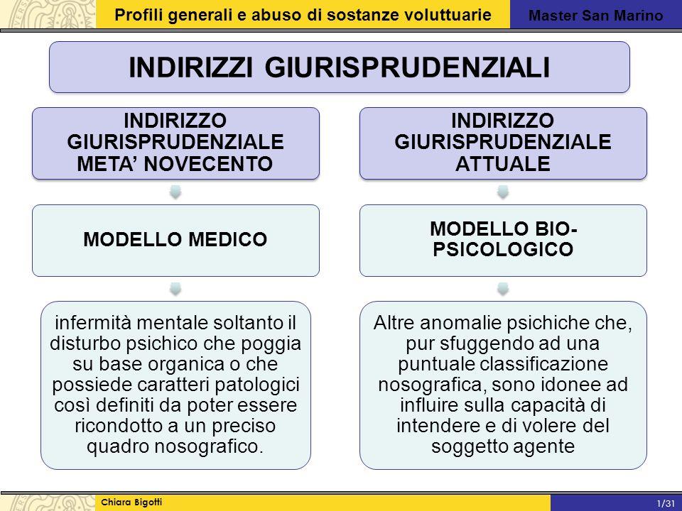 Master San Marino Profili generali e abuso di sostanze voluttuarie Chiara Bigotti 1/31 INDIRIZZI GIURISPRUDENZIALI INDIRIZZO GIURISPRUDENZIALE META' NOVECENTO MODELLO MEDICO infermità mentale soltanto il disturbo psichico che poggia su base organica o che possiede caratteri patologici così definiti da poter essere ricondotto a un preciso quadro nosografico.