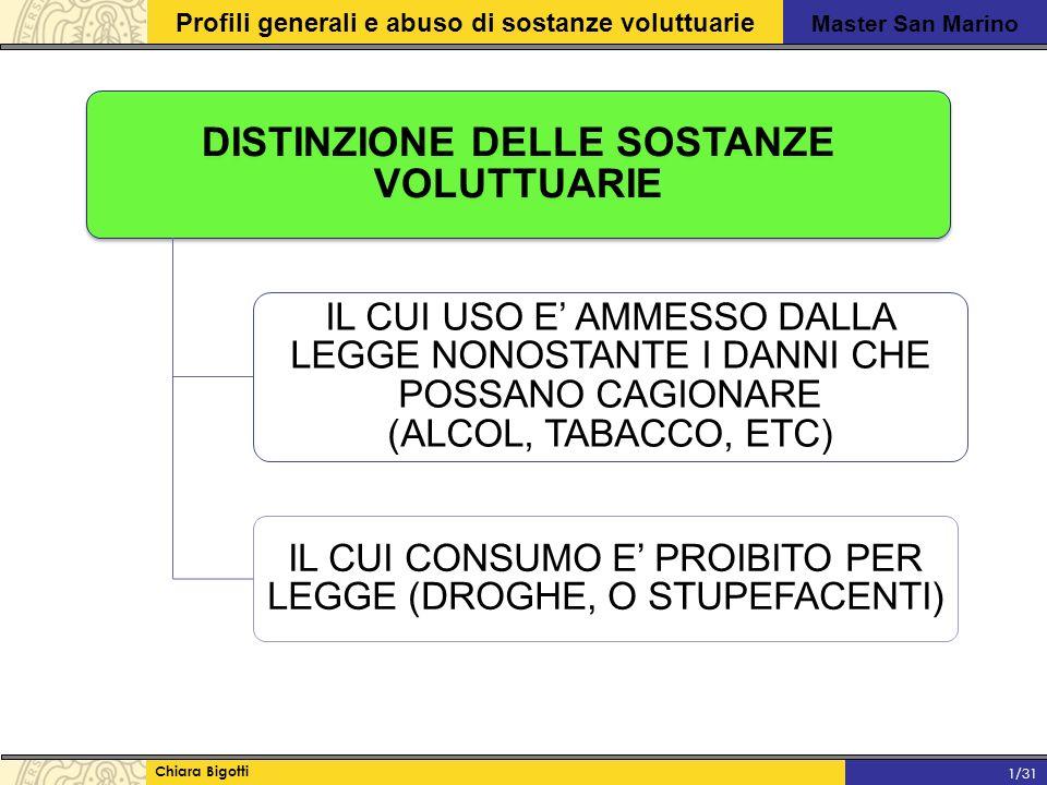 Master San Marino Profili generali e abuso di sostanze voluttuarie Chiara Bigotti 1/31 DISTINZIONE DELLE SOSTANZE VOLUTTUARIE IL CUI USO E' AMMESSO DALLA LEGGE NONOSTANTE I DANNI CHE POSSANO CAGIONARE (ALCOL, TABACCO, ETC) IL CUI CONSUMO E' PROIBITO PER LEGGE (DROGHE, O STUPEFACENTI)