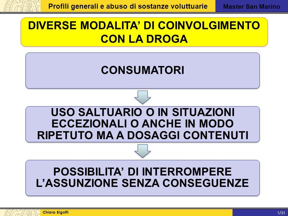 Master San Marino Profili generali e abuso di sostanze voluttuarie Chiara Bigotti 1/31 CONSUMATORI USO SALTUARIO O IN SITUAZIONI ECCEZIONALI O ANCHE IN MODO RIPETUTO MA A DOSAGGI CONTENUTI POSSIBILITA' DI INTERROMPERE L'ASSUNZIONE SENZA CONSEGUENZE DIVERSE MODALITA' DI COINVOLGIMENTO CON LA DROGA