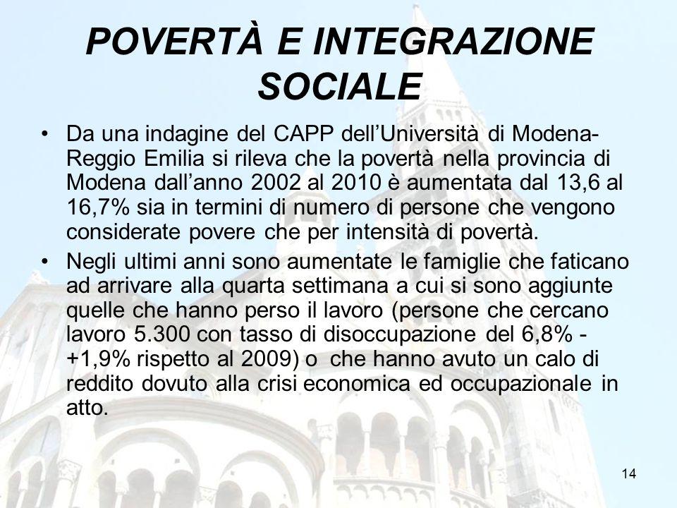 14 POVERTÀ E INTEGRAZIONE SOCIALE Da una indagine del CAPP dell'Università di Modena- Reggio Emilia si rileva che la povertà nella provincia di Modena