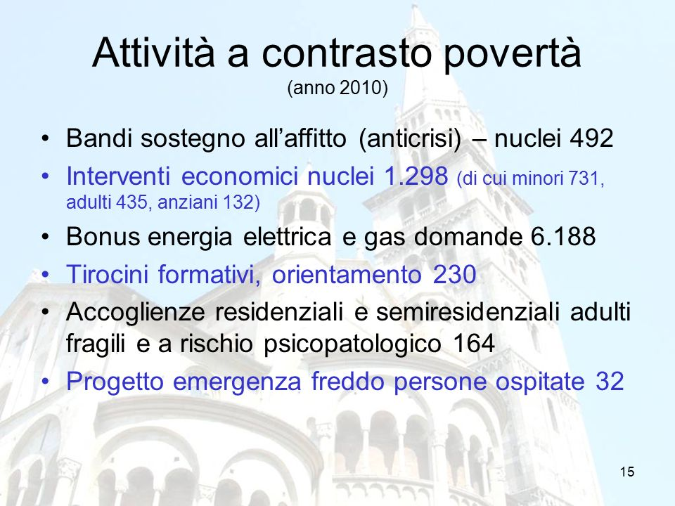 15 Attività a contrasto povertà (anno 2010) Bandi sostegno all'affitto (anticrisi) – nuclei 492 Interventi economici nuclei 1.298 (di cui minori 731,