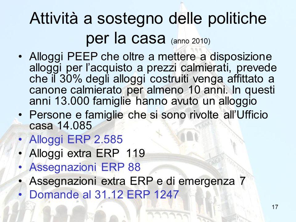 17 Attività a sostegno delle politiche per la casa (anno 2010) Alloggi PEEP che oltre a mettere a disposizione alloggi per l'acquisto a prezzi calmier