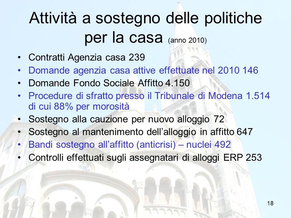 18 Attività a sostegno delle politiche per la casa (anno 2010) Contratti Agenzia casa 239 Domande agenzia casa attive effettuate nel 2010 146 Domande