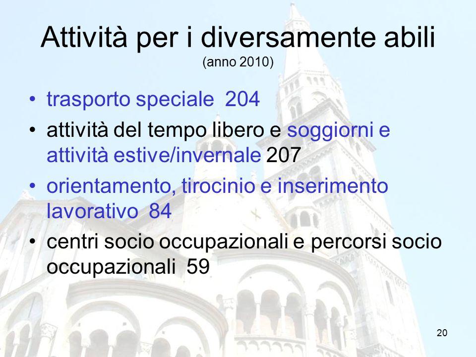 20 Attività per i diversamente abili (anno 2010) trasporto speciale 204 attività del tempo libero e soggiorni e attività estive/invernale 207 orientam
