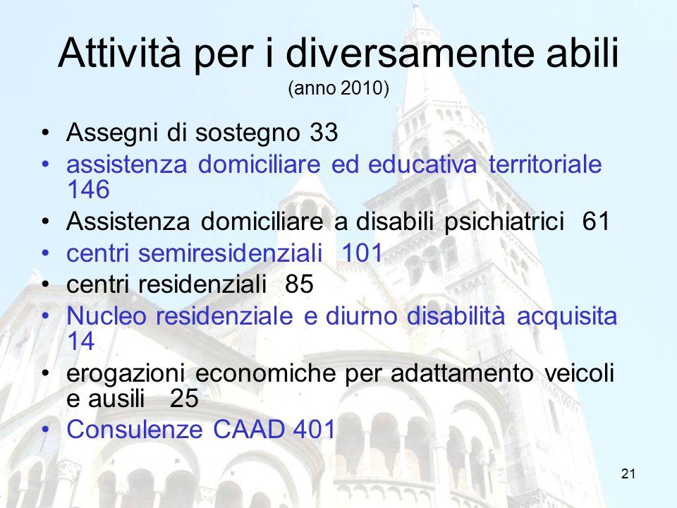 21 Attività per i diversamente abili (anno 2010) Assegni di sostegno 33 assistenza domiciliare ed educativa territoriale 146 Assistenza domiciliare a