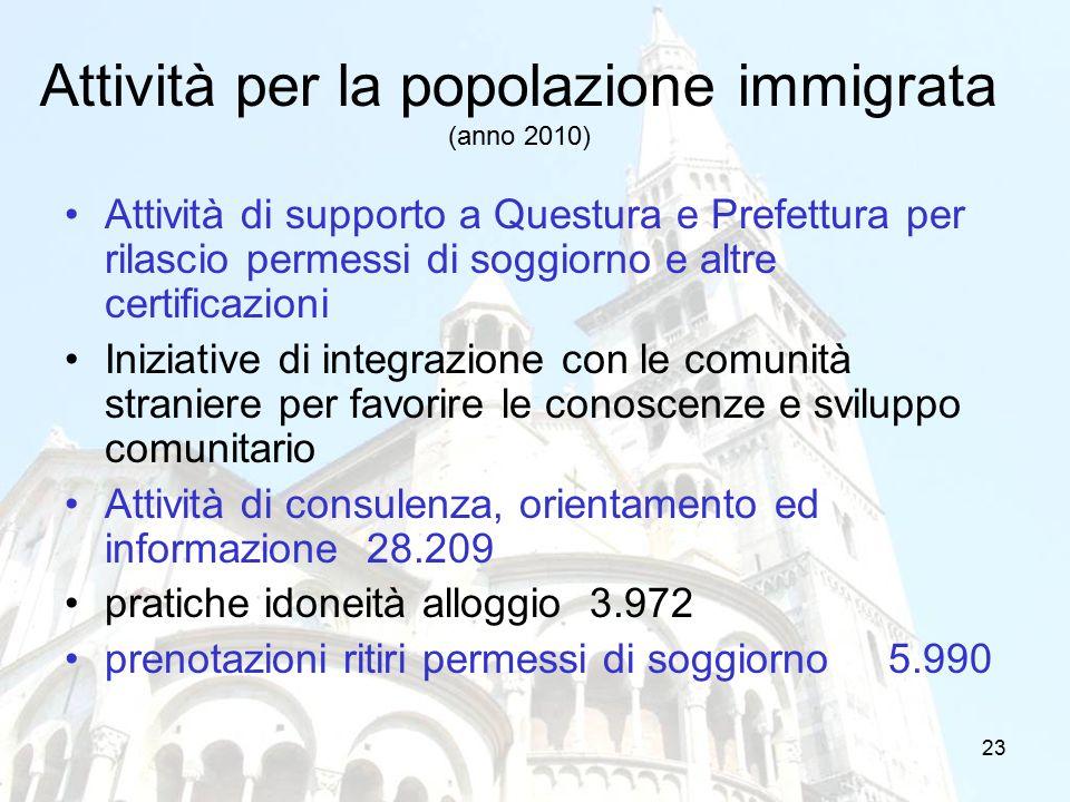 23 Attività per la popolazione immigrata (anno 2010) Attività di supporto a Questura e Prefettura per rilascio permessi di soggiorno e altre certifica