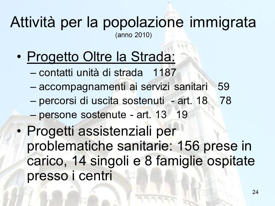 24 Attività per la popolazione immigrata (anno 2010) Progetto Oltre la Strada: –contatti unità di strada 1187 –accompagnamenti ai servizi sanitari 59