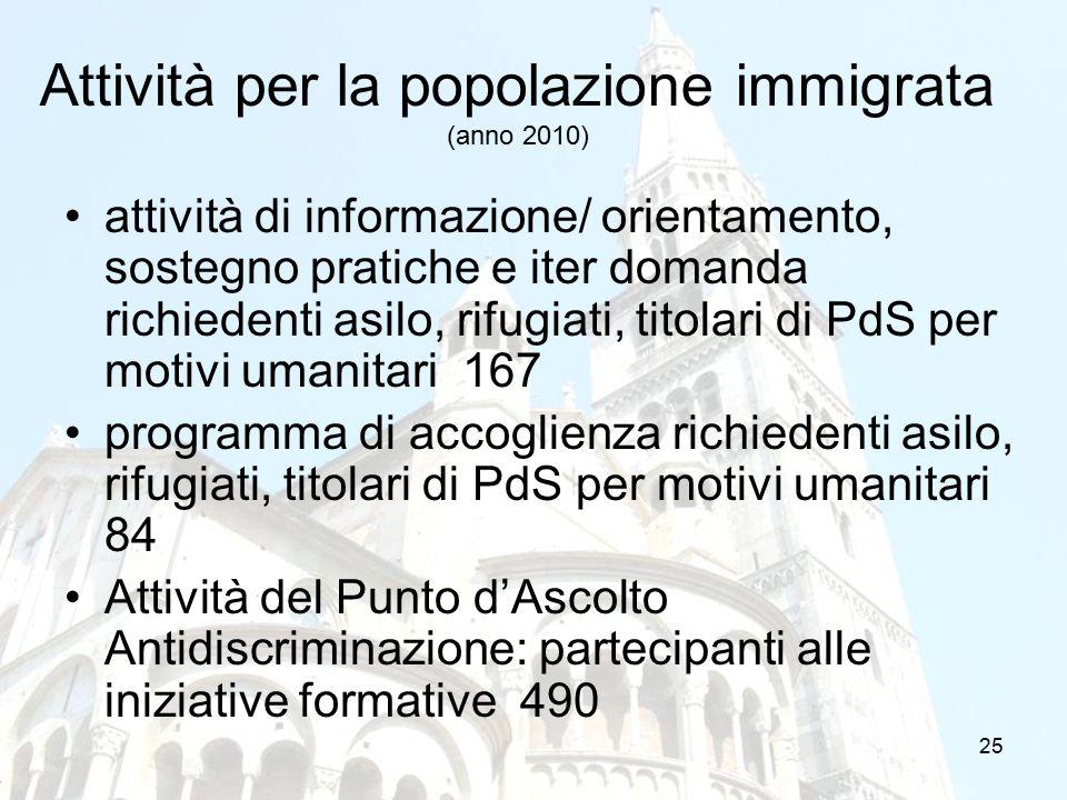 25 Attività per la popolazione immigrata (anno 2010) attività di informazione/ orientamento, sostegno pratiche e iter domanda richiedenti asilo, rifug