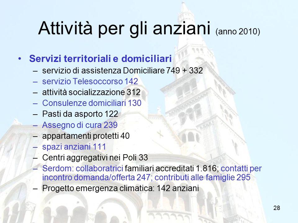 28 Attività per gli anziani (anno 2010) Servizi territoriali e domiciliari –servizio di assistenza Domiciliare 749 + 332 –servizio Telesoccorso 142 –a