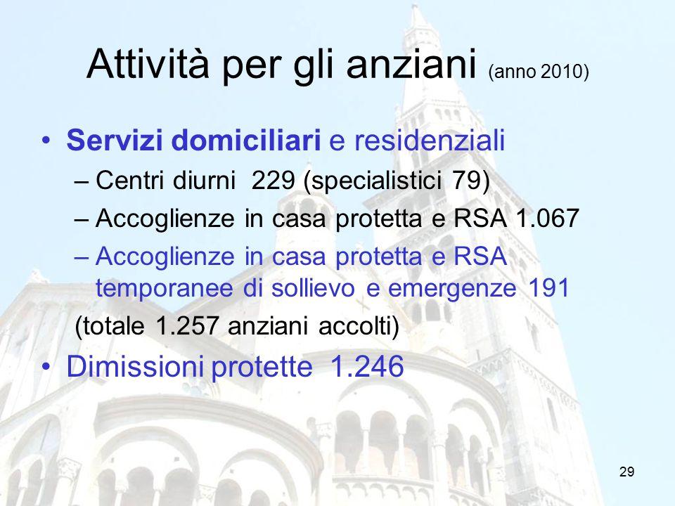 29 Attività per gli anziani (anno 2010) Servizi domiciliari e residenziali –Centri diurni 229 (specialistici 79) –Accoglienze in casa protetta e RSA 1