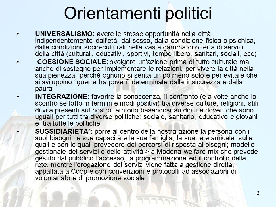 3 Orientamenti politici UNIVERSALISMO: avere le stesse opportunità nella città indipendentemente dall'età, dal sesso, dalla condizione fisica o psichi