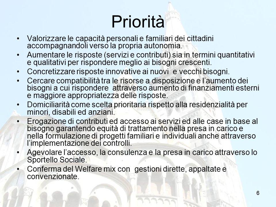 6 Priorità Valorizzare le capacità personali e familiari dei cittadini accompagnandoli verso la propria autonomia. Aumentare le risposte (servizi e co