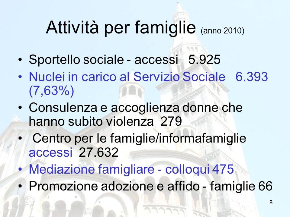 8 Attività per famiglie (anno 2010) Sportello sociale - accessi 5.925 Nuclei in carico al Servizio Sociale 6.393 (7,63%) Consulenza e accoglienza donn